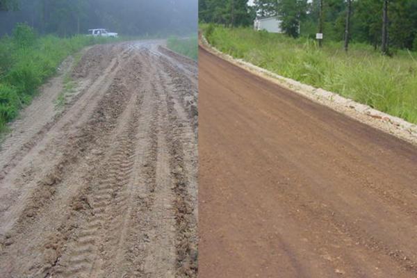 Roads comparison