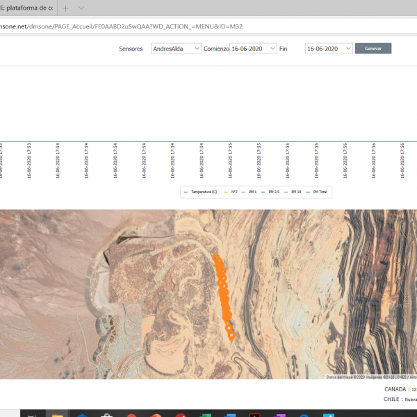 Plataforma DMS-ONE ScreenShoot