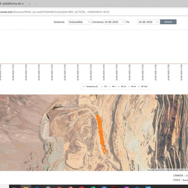 Plataforma de Gestión Integral del MP en rampas mineras DMS-ONE de ABCDiust